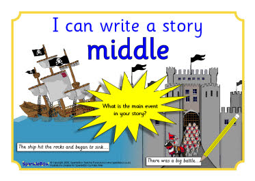 ending a story creative writing Story endings : story endings : explain the result of the events or show how the problem was solved (but don't end with everyone going home for tea or someone waking up to find it was all a dream - that's boring.