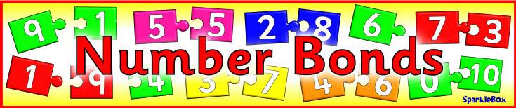 Number Bonds display banner (SB2241) - SparkleBox