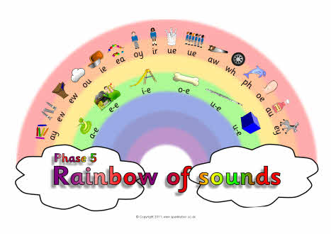 Phase 5 Rainbow Picture Phoneme Mat Sb4852 Sparklebox
