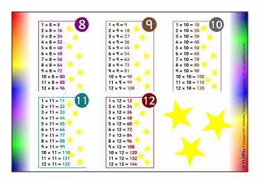 Times table mats (SB6598) - SparkleBox