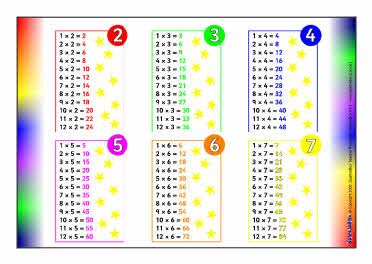 times table mats sb6598 sparklebox