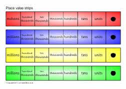 Place value desktop strips (SB6761) - SparkleBox