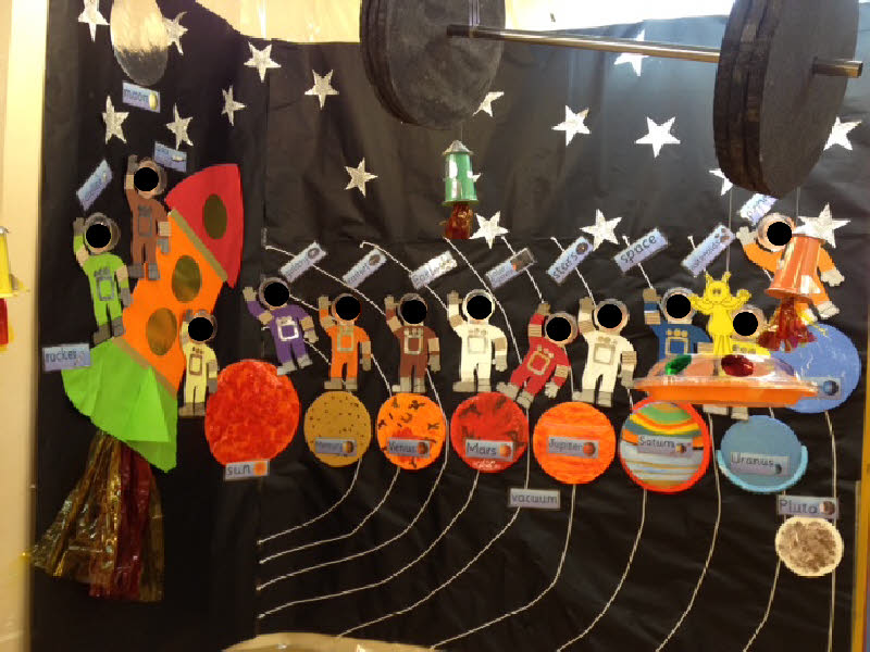 Space classroom display photo photo gallery sparklebox - Outer space classroom decorations ...