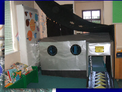 Spaceship Role Play Area Classroom Display Photo Photo