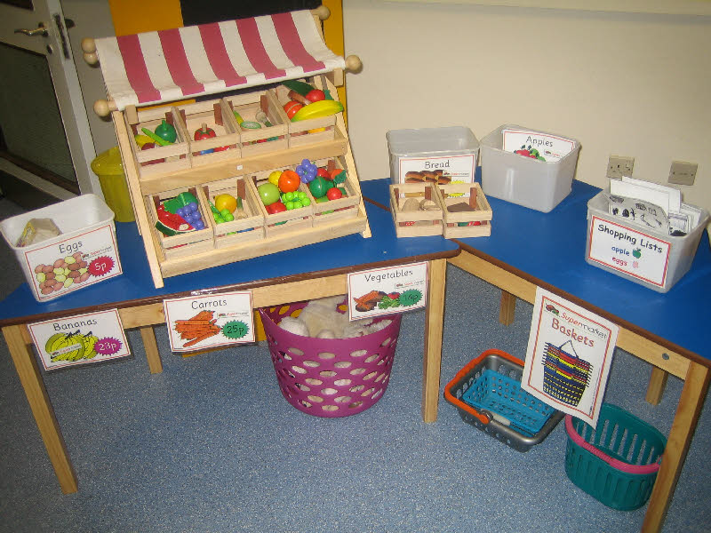 Supermarket Role Play Classroom Display Photo Photo