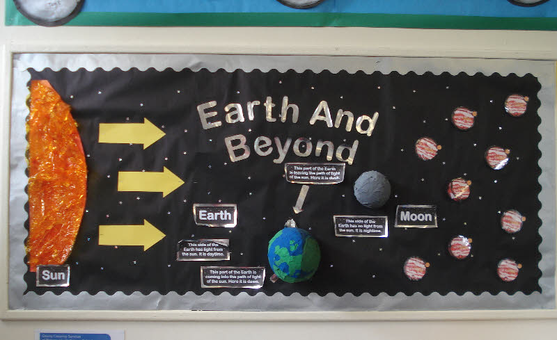 Earth And Beyond Classroom Display Photo Photo Gallery