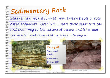 Types of rock posters sb8378 sparklebox for Types of soil resources