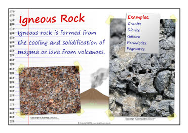 Types of rock posters sb8378 sparklebox for Rocks and soil information