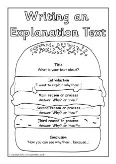 writing graphic organizer persuasive essay Argumentative writing: graphic organizer 1 as in any essay, the first paragraph of your argumentative essay should contain a brief explanation of your topic, some background information, and a thesis statement in this case, your thesis will be a statement of your position on a particular controversial topic you are making.