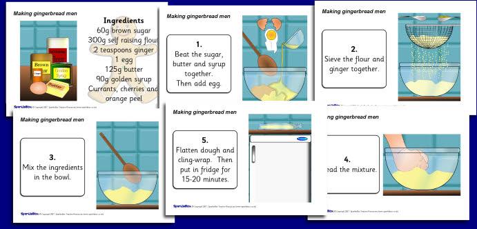 Gingerbread Man recipe sheets (SB655) - SparkleBox