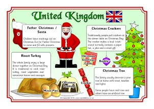 Free christmas primary teaching resources sparklebox christmas around the world posters sb11739 spiritdancerdesigns Images