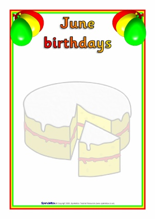 Editable Birthday Board Posters SB2125