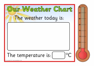 Classroom Calendar Display Resources & Printables KS1 ...