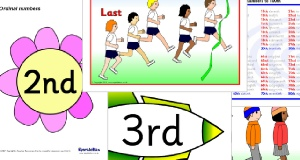 Ordinal Numbers Classroom Calendar Display Resources KS1 - SparkleBox