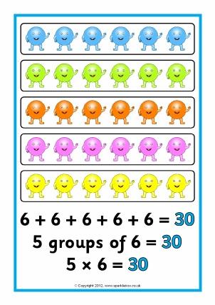 Danish Maths Teaching Resources - SparkleBox