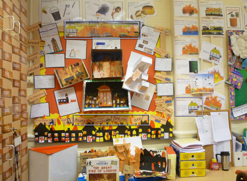 The Great Fire Of London Primary Teaching Resources And Printables