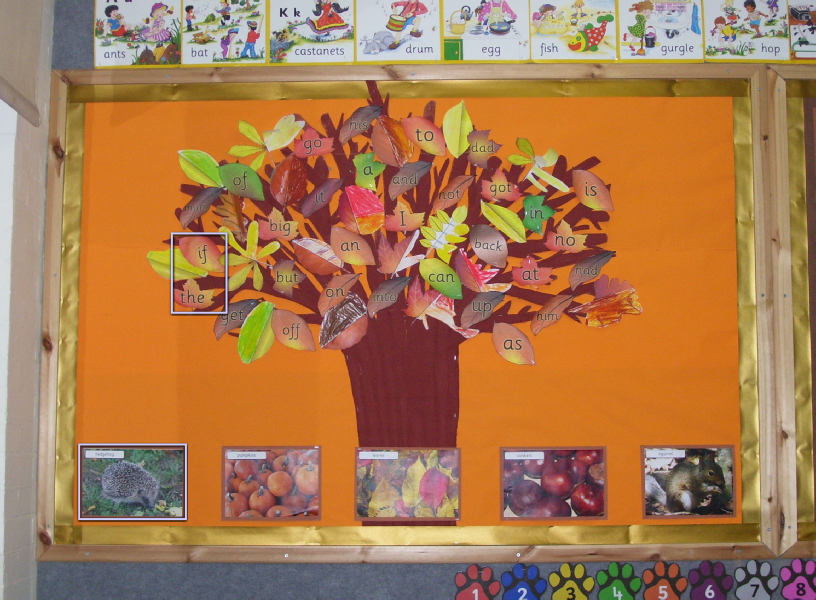 Autumn Leaves Keywords Classroom Display Photo Sparklebox