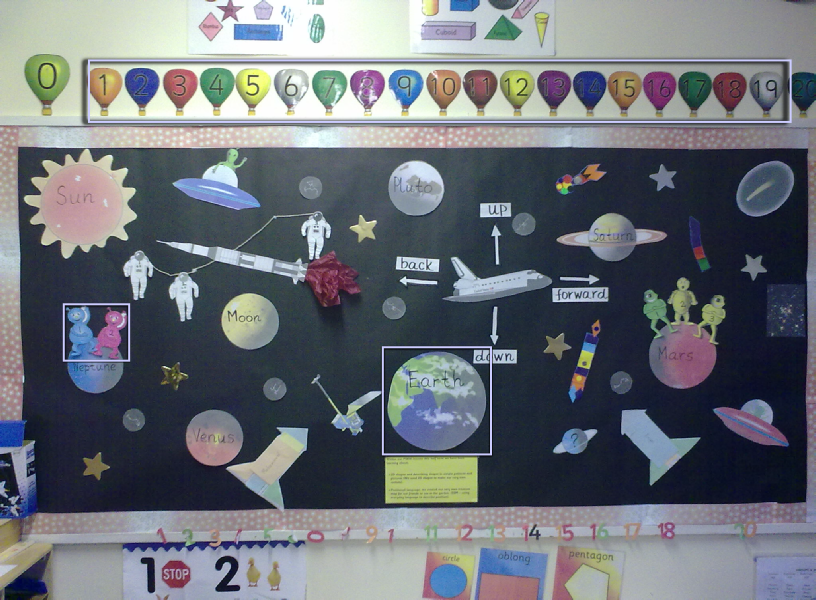Space Classroom Display Photo Sparklebox