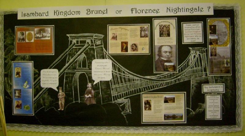 Classroom Display Ideas Victorians ~ Victorian biographies classroom display photo