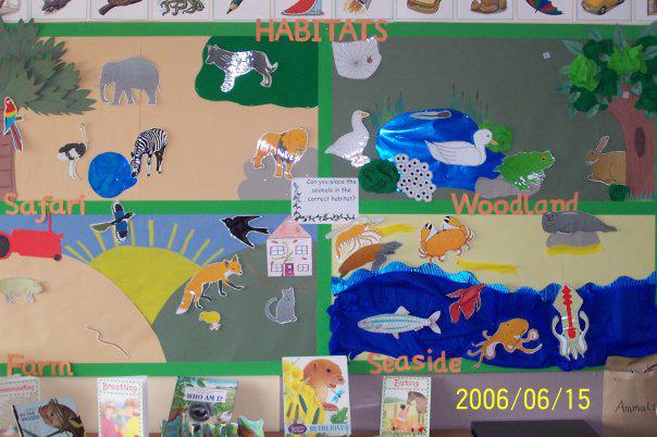 Habitats Classroom Display Photo Sparklebox