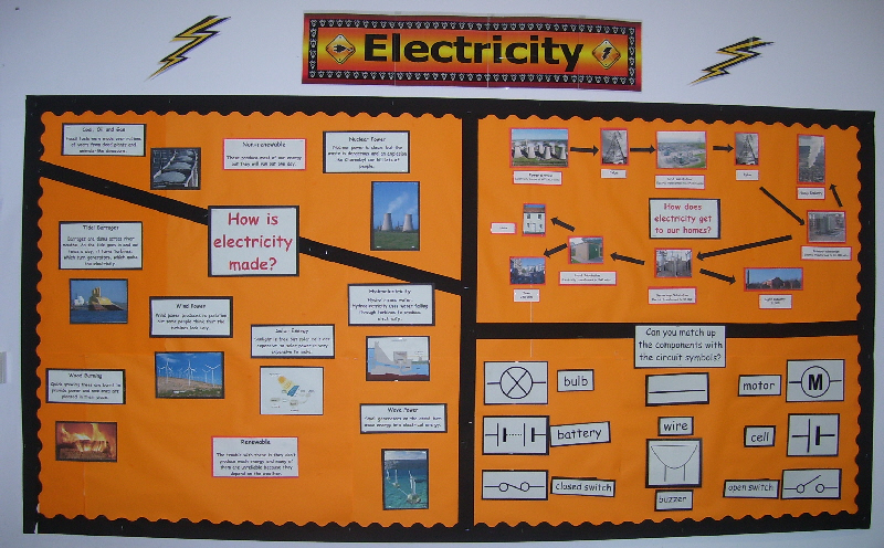 Classroom Decorations Uk ~ Electricity classroom display photo gallery