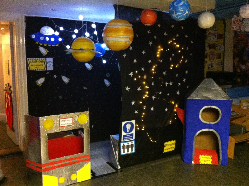 Classroom Decoration Ideas For Outer Space ~ Outer space role play classroom display photo