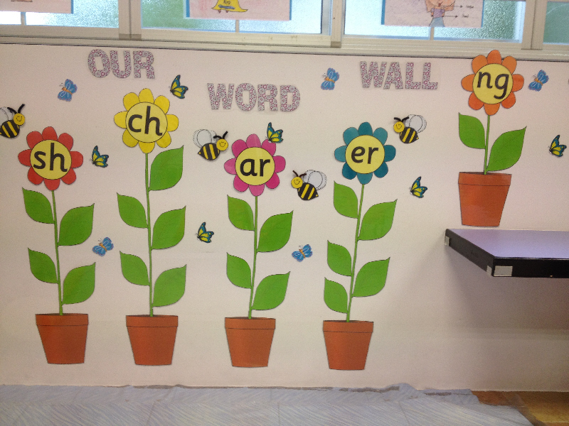 Classroom Word Wall Ideas ~ Flowers word wall classroom display photo gallery