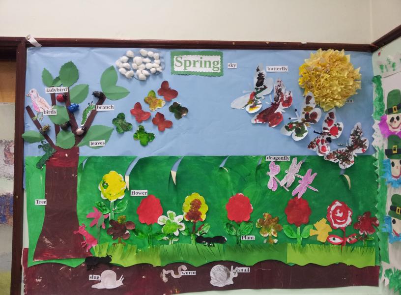 Spring Classroom Display Photo Sparklebox