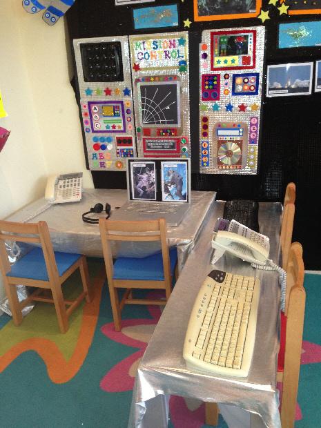 Toddler Train Room Ideas