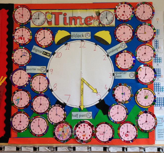 Time Classroom Display Photo Photo Gallery Sparklebox