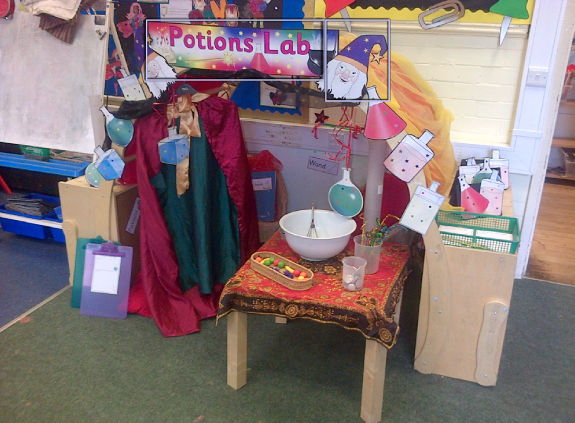 a report on the role playing in the pretend play area of the classroom The article notes that there is a growing body of evidence to suggest that high-quality pretend play is an important facilitator of perspective taking and later abstract thought, that it may facilitate higher-level cognition, and that there are clear links between pretend play and social and linguistic competence.