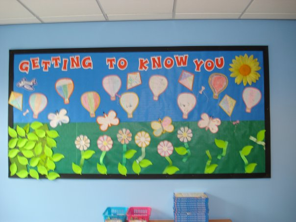 Classroom Ideas Year 3 : Transition to year classroom display photo