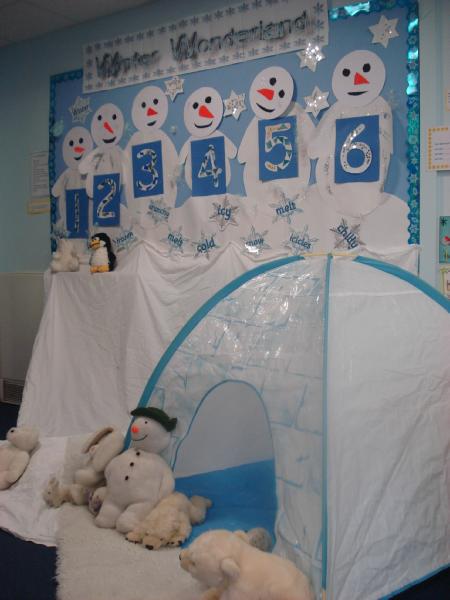Winter Wonderland Classroom Display Photo Sparklebox