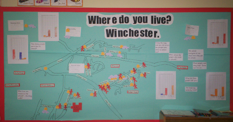 How do you get to school classroom display photo photo gallery