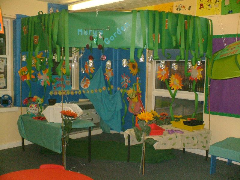 Classroom Garden Ideas ~ Mary quite contrary s garden classroom display photo