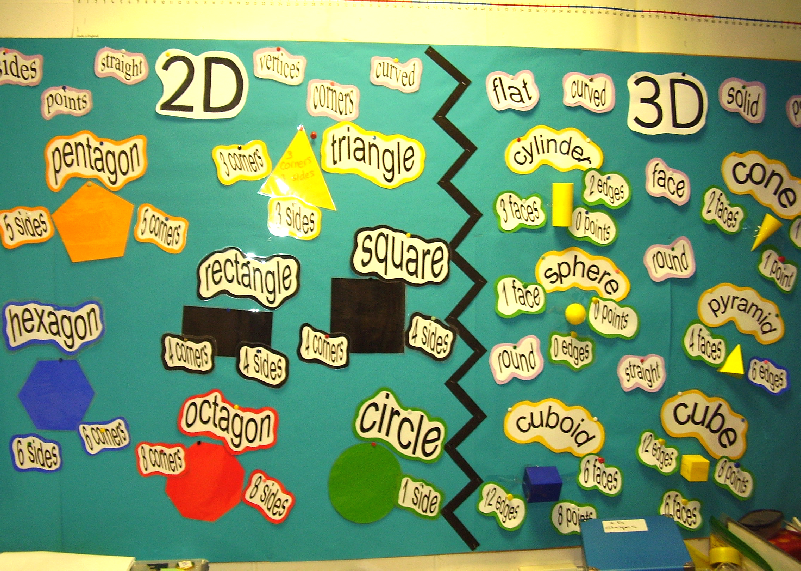 Maths classroom displays photo gallery - SparkleBox
