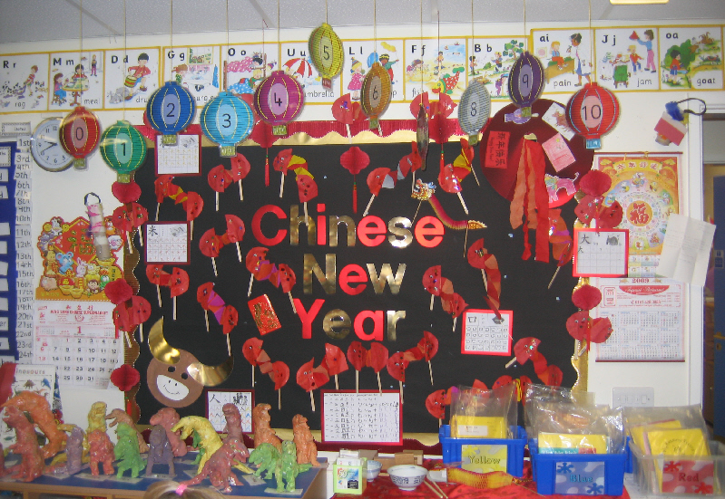 Chinese New Year classroom display photo - Photo gallery - SparkleBox