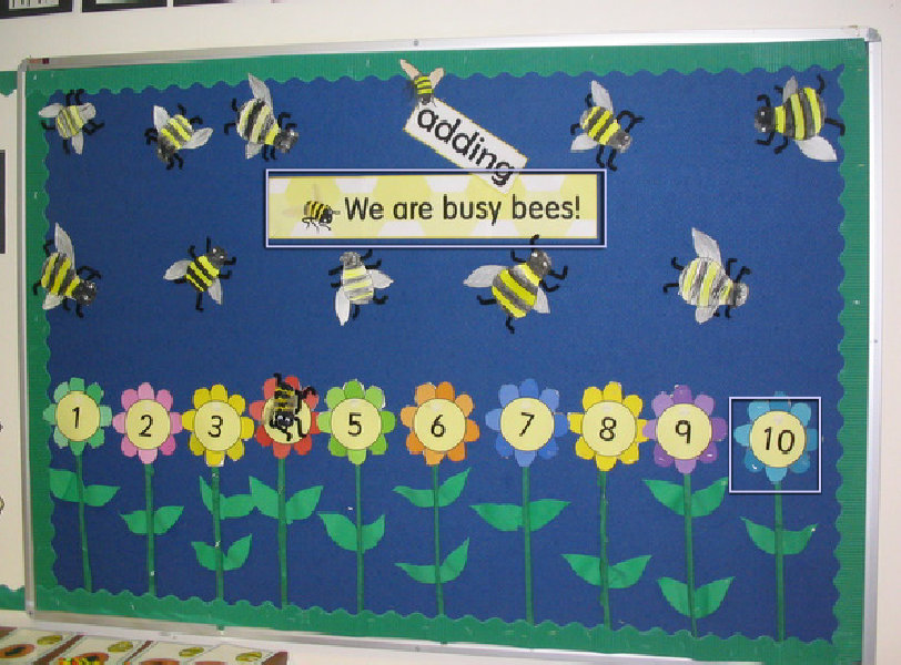 Garden Number Line Classroom Display Photo Sparklebox