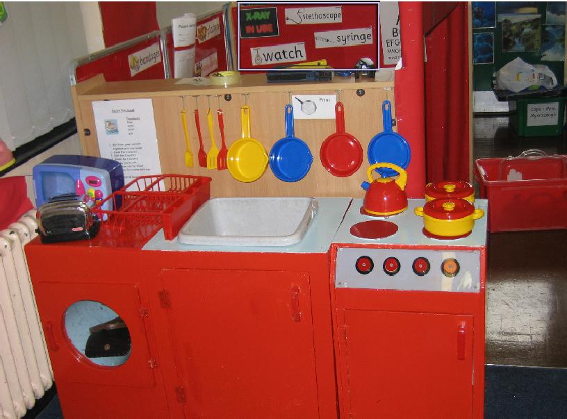 Classroom Ideas Reception ~ Home corner classroom role play photo sparklebox