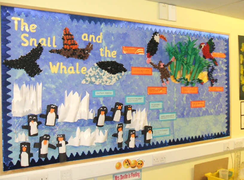 Geography Classroom Decorating Ideas