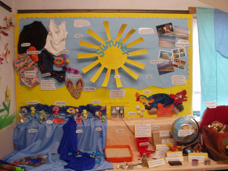 Summer classroom display photo - Photo gallery - SparkleBox