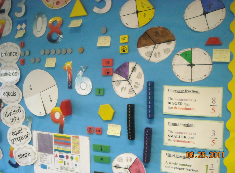Classroom Ideas Year 3 ~ Fractions year classroom display photo sparklebox