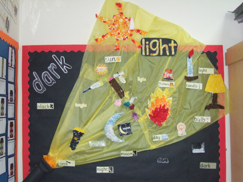 Classroom Decorating Ideas Uk ~ Light and dark classroom display photo gallery