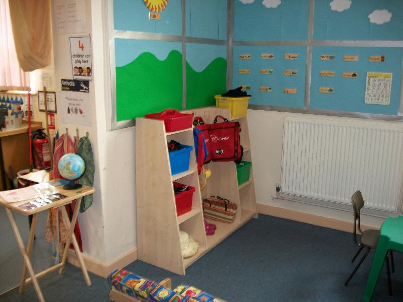 Airport And Aeroplane Role Play Area Classroom Display