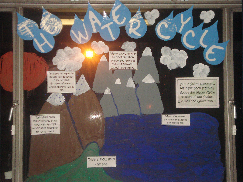 Water Cycle classroom display photo - Photo gallery - SparkleBox