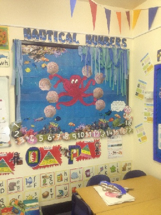 Maths Classroom Displays Photo Gallery Sparklebox