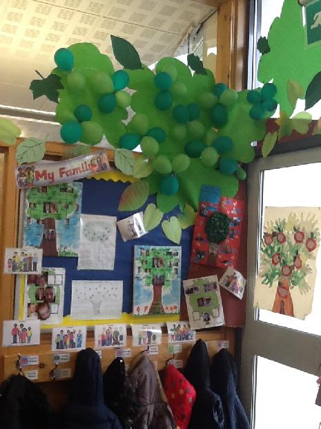 Classroom Decoration Ideas Tree ~ Family tree classroom display photo sparklebox
