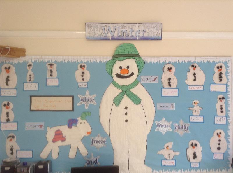 Classroom Display Ideas Nursery ~ Winter classroom display photo gallery sparklebox