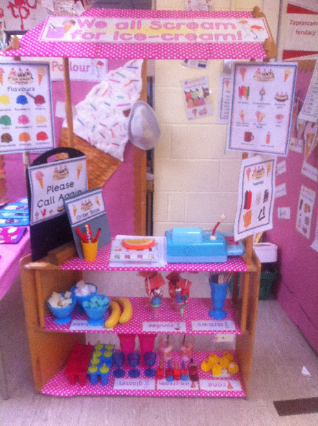 Ice Cream Parlour Role Play Area Classroom Display Photo