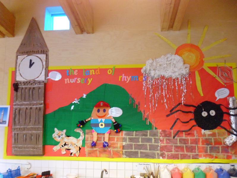 Nursery Display Ideas Baby Room